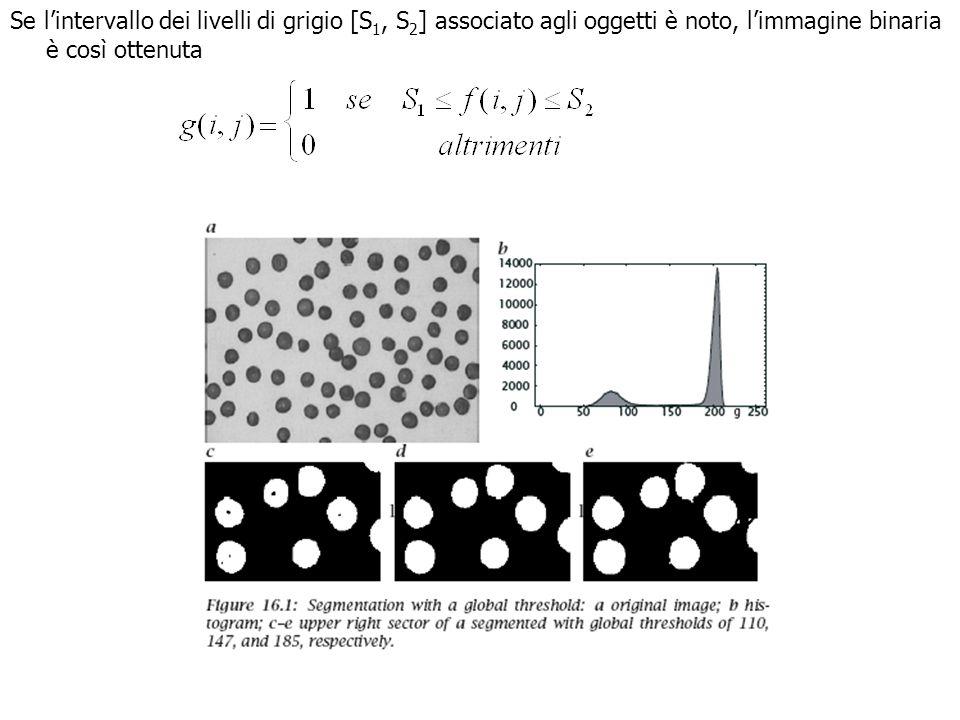 Se l'intervallo dei livelli di grigio [S1, S2] associato agli oggetti è noto, l'immagine binaria è così ottenuta